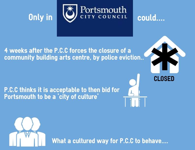 pcc-cultured