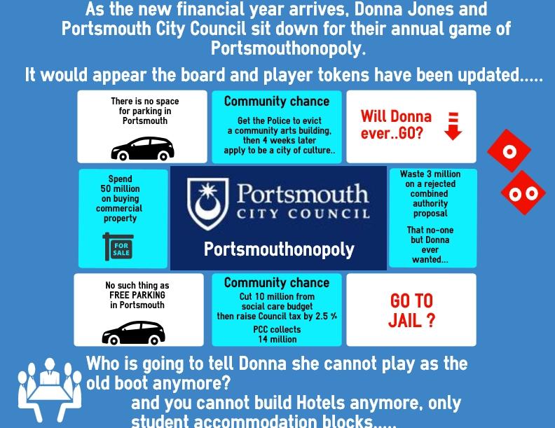 Portsmouthonopoly.jpg