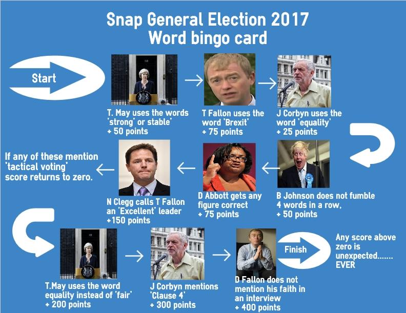 election word bingo