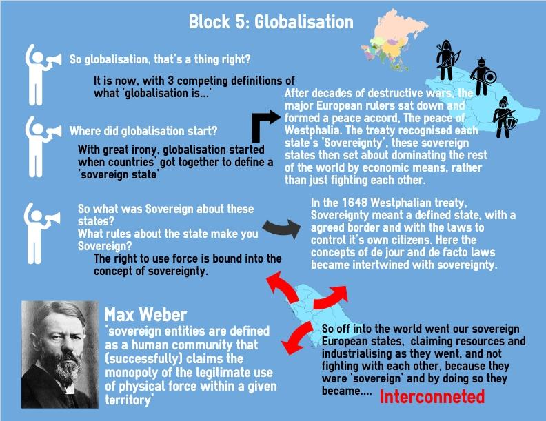 globalisation 1.jpg