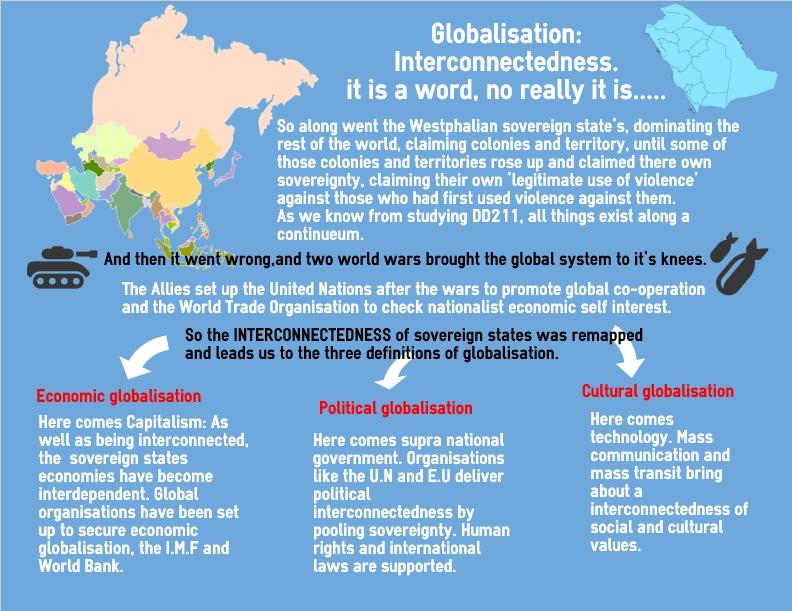 globalisation 2