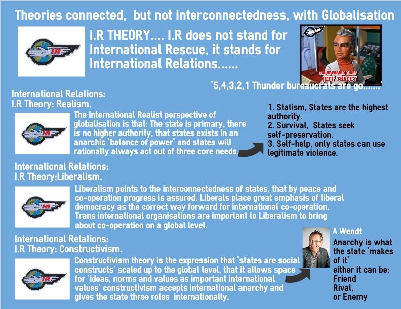 globalisation 3