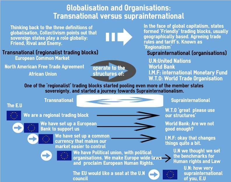 globalisation 4