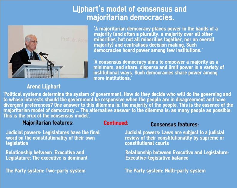 lijphart 2