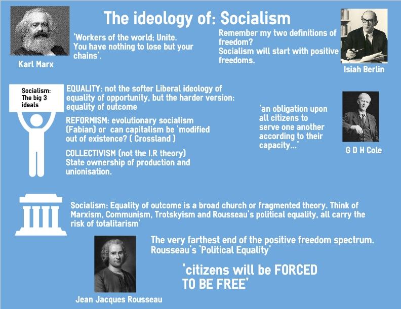 socialism ideology